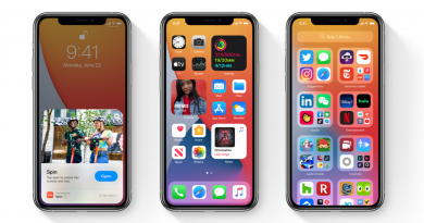 iOS 14 Features Explained