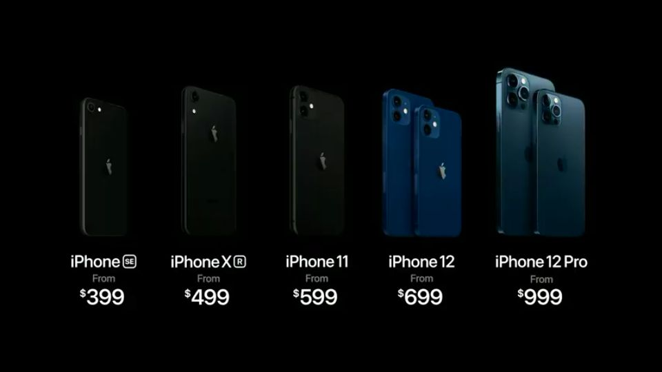 iPhone 12 Series Prices